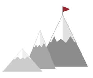 Ziele formulieren mit SMART und WOOP