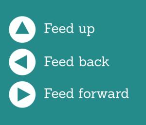 Feed up, Feed back, Feed forward – Kompetenzförderliche Leistungsrückmeldung